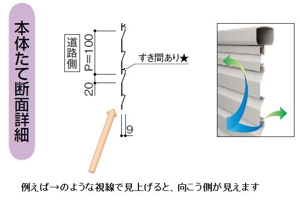 目隠しフェンスの断面解説